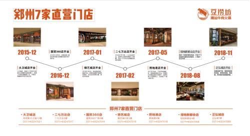潮牛火锅黑马豆捞坊进驻洛阳,首家门店29号开业